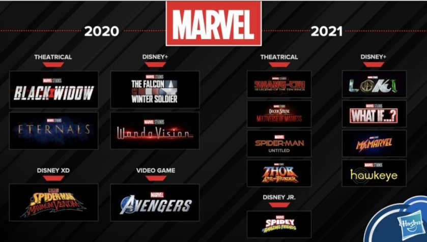 Hasbro Toys Marvel Release Schedule